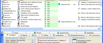 окно AnVir Task Manager